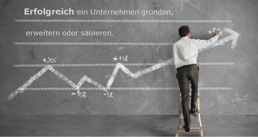 Die 3 Fragen des Businessplans Unternehmensberatung Torsten Schrimper