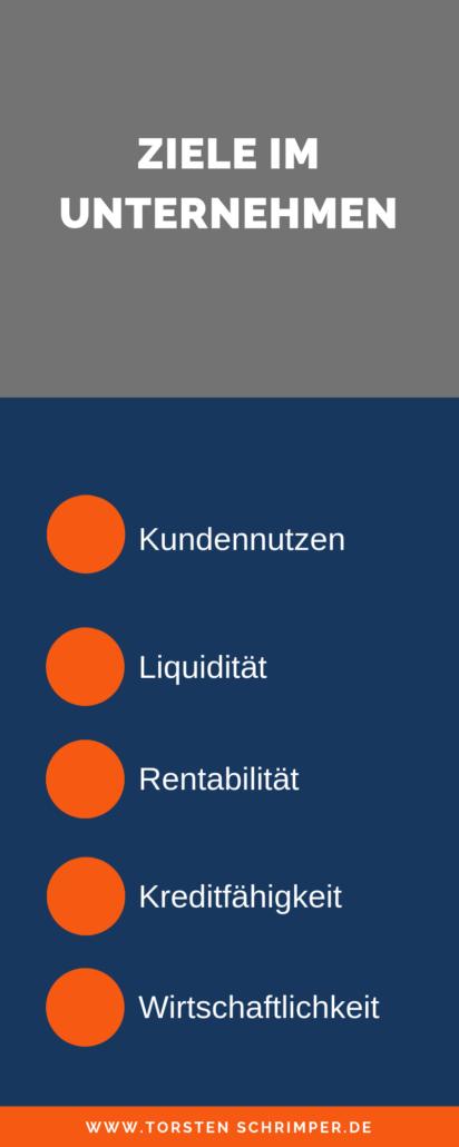 Ziele_im_Unternehmen_Unternehmensberatung Essen