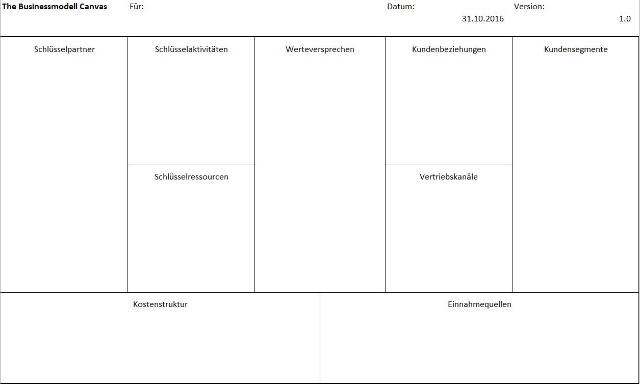 businessmodell-canvas-unternehmensberatung-essen