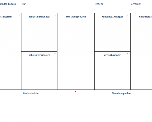 businessmodell-canvas