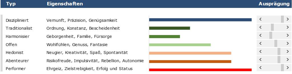Kundenavatar_Unternehmensberatung_Torsten Schrimper
